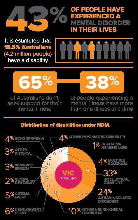Ermha360-Infographic