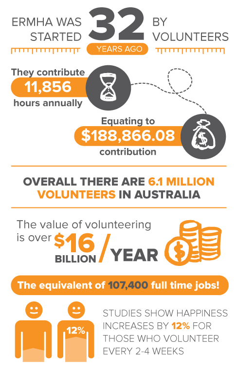 Volunteering-Infographic